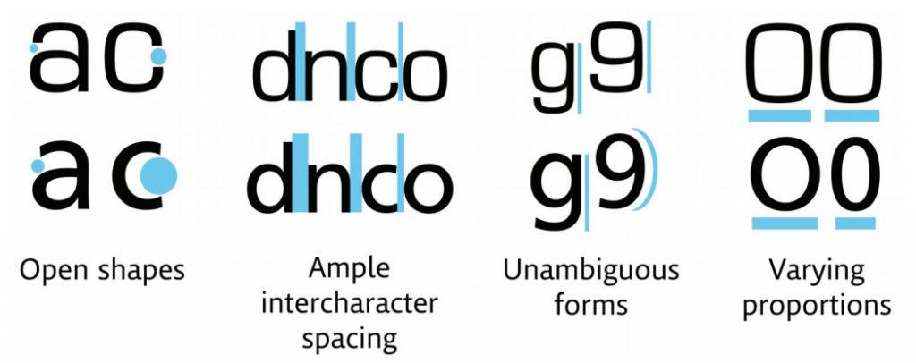 Graphic illustration of the changes made to a humanist typeface by MIT and Monotype.